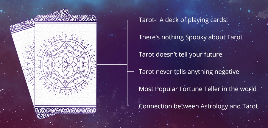 6 Unknown Facts About Tarot You Must Know